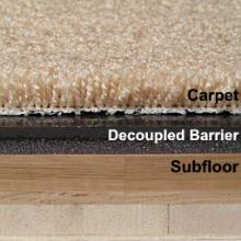 barrier-material-for-floors