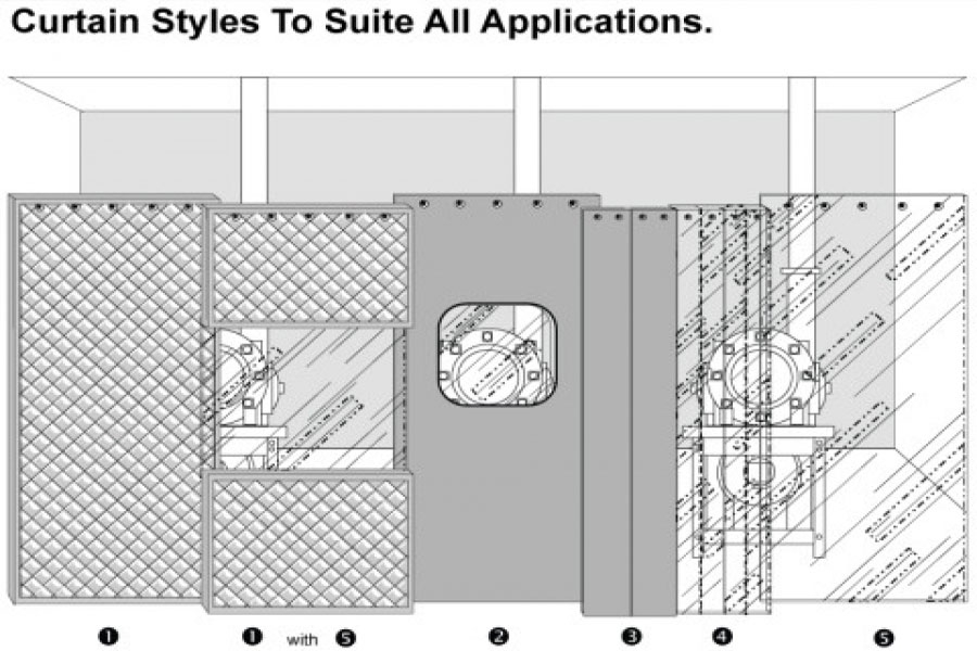 Acoustical Curtain Systems Noise Control Curtains Toronto Canada