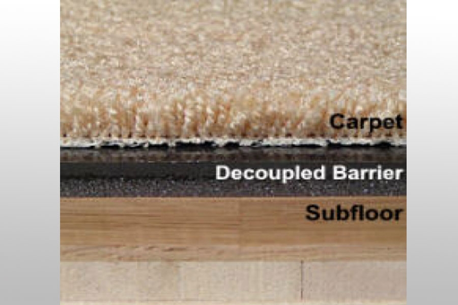 Soundproofing Floors Acoustic Noise Control Floor Products Canada