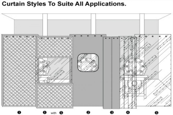 Acoustical Curtain Systems - Noise Curtains
